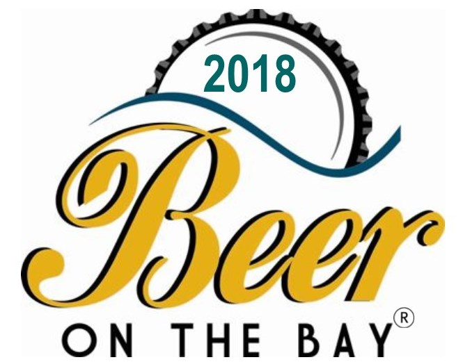 Tickets Now Available - Beer on the Bay